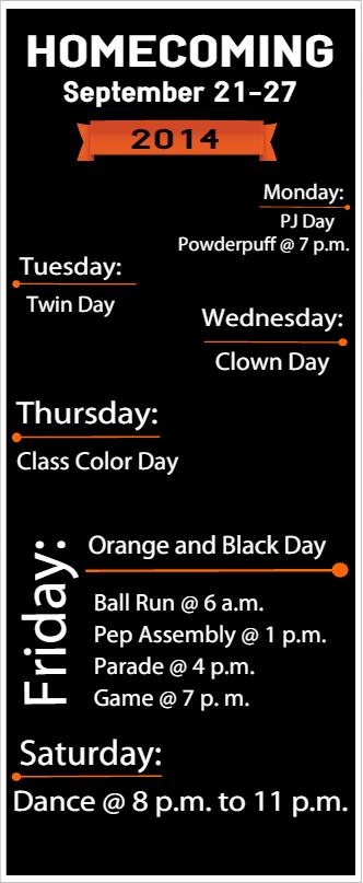 The ins and outs of homecoming week