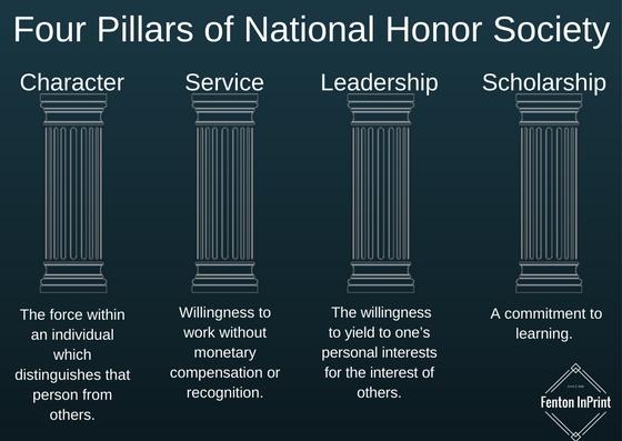 four pillars of nhs essay