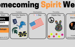 The spirit days for homecoming come with a full week ahead including the Powderpuff game Monday night at 7, and the parade and football game on Friday. The parade stats at 5 and the game will follow at 7.