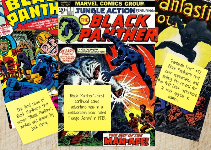 History of the first black superhero, The Black Panther, before its big movie debut