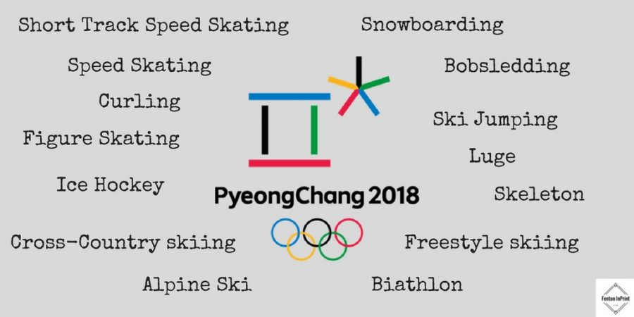 The Winter Olympic games and Paralympic Games to be held in PyeongChang