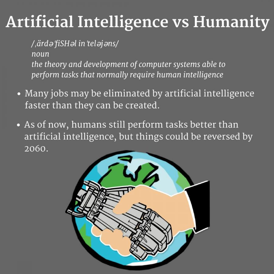 Artificial intelligence seems to prevail over human intelligence
