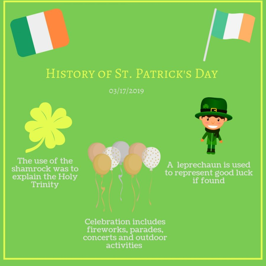 The True History of St. Patrick's Day