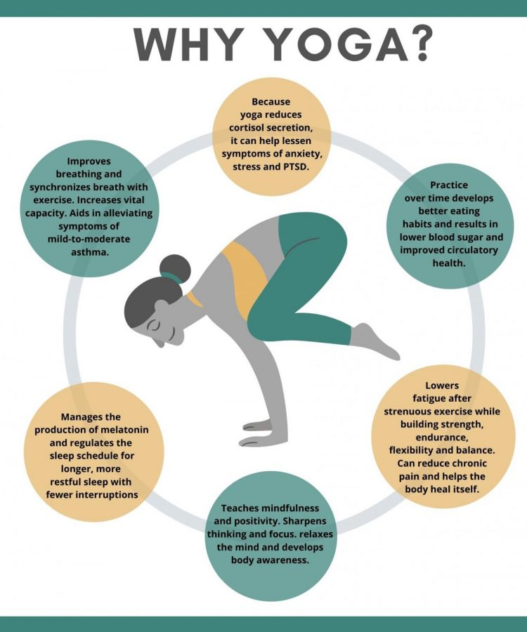 Yoga provides great a mental and physical workout